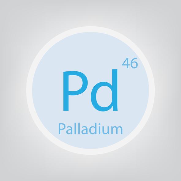 World's First ICCO: Palladium | CDOTrends